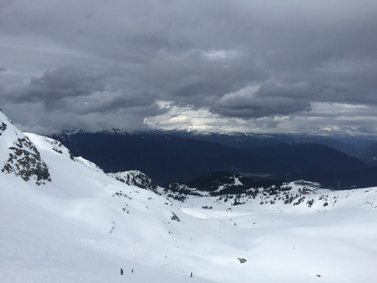Whistler/Blackcomb - The Saddle. Wet snow causes some unexpected slowing at times, but it's negligible. Great times to be had!