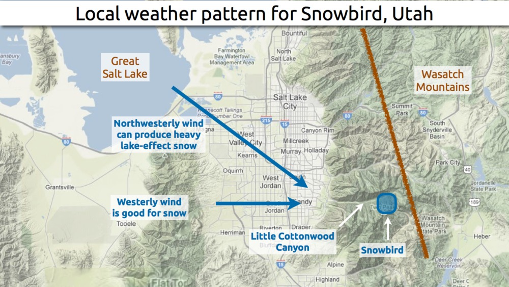 Learn how to predict snowfall totals for Snowbird in Little Cottonwood Canyon. - ©OpenSnow.com