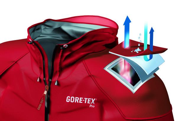 Membranes GORE-TEX® Pro - ©GORE-TEX®