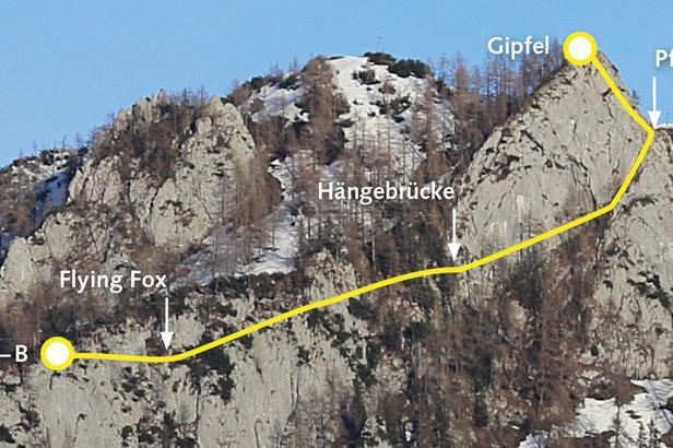 Familienklettersteig Berchtesgadener Land