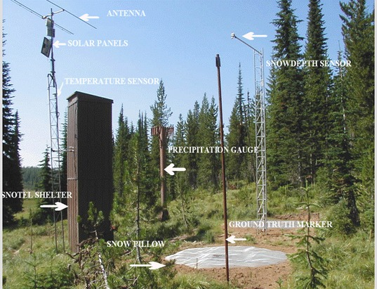 Each SNOTEL site consists of many sensors that measure snow and weather conditions. These conditions are reported hourly through automated transmissions back to a central headquarters and are freely available online. (courtesy of USDA NCRS)