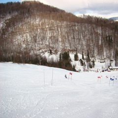 Ski resorts
