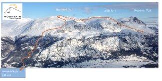 Mountain Challenge Hemsedal går av stabelen på lørdag ©Mountain Challenge Hemsedal
