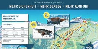 Kleinwalsertal: Na Ifenu rostou dvě nové lanovky a panoramatická restaurace ©www.ok-bergbahnen.com