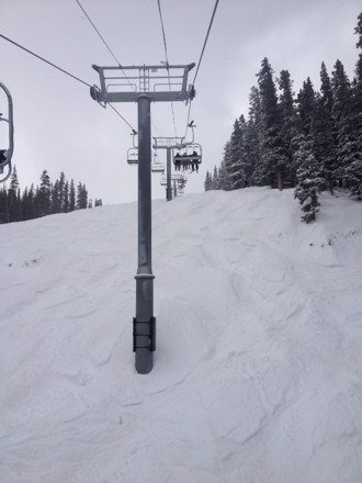 Great day of skiing today. Hopefully we get more snow I Thursdays. Today was great with 8 inches of fresh snow