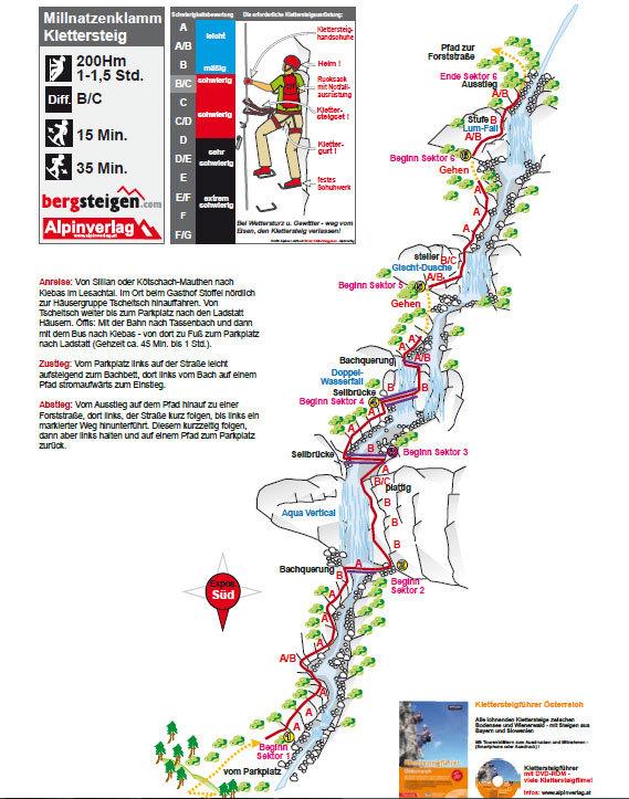 Klettersteig Millnatzklamm Topografie - © Tourismusverband Lesachtal