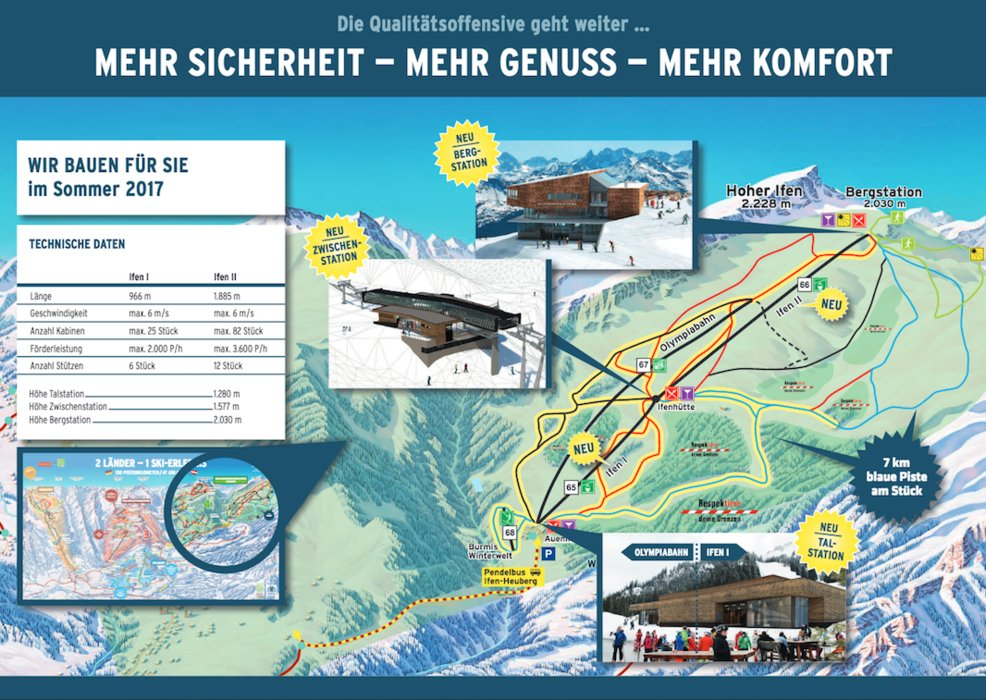 Projekt výstavby lanoviek Ifen - © www.ok-bergbahnen.com
