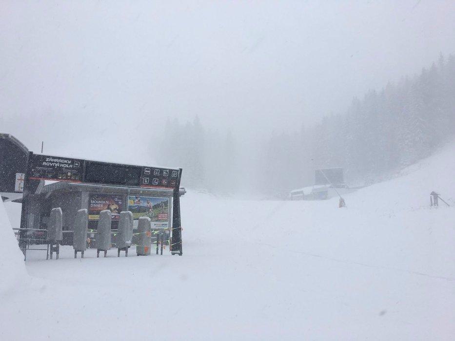 Wintervorboten in Jasna (SVK) - © Jasná Nízke Tatry | Facebook