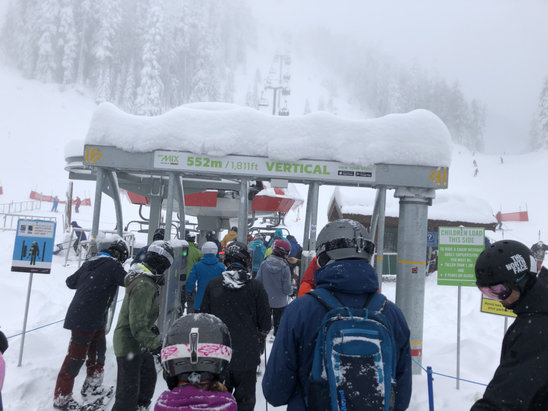 Whistler Blackcomb - Snow report? 