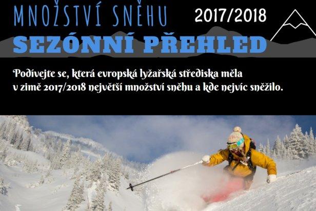Infografika: Lyžařská střediska s největším množstvím sněhu v zimě 2017/2018OnTheSnow
