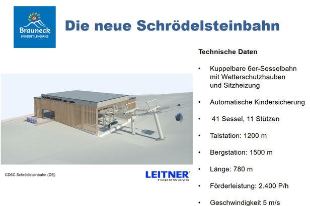 Die neue Schrödelsteinbahn in der Skiregion Brauneck-Wegscheid  - © Brauneck-Wegscheid