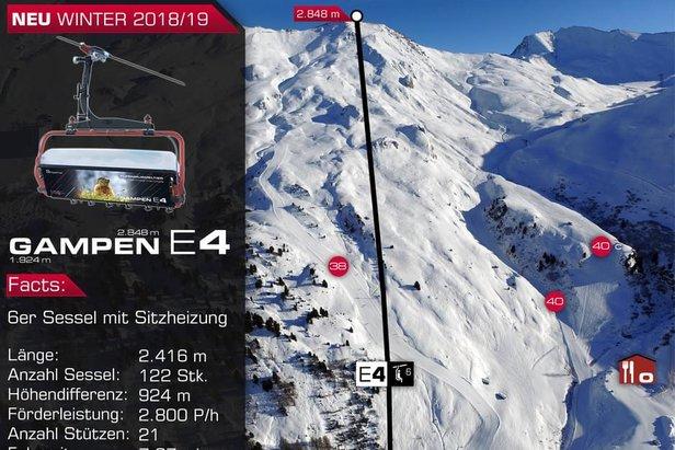 Das sind die Neuheiten im Skigebiet Ischgl-Samnaun für die Saison 2018/2019 ©Silvrettaseilbahn AG