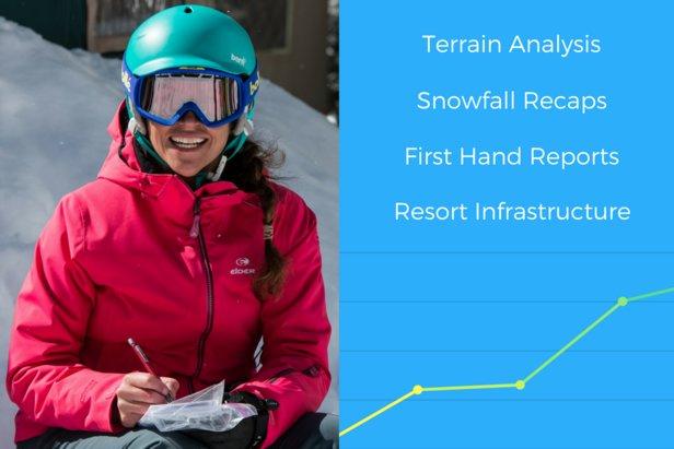 Terrain & Snowfall Infographics