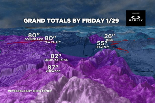 Resorts in California could see up to 7 feet of new snow by Friday.