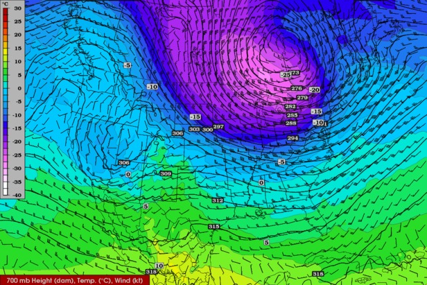 There are almost too many weather models to keep track of. One model that is freely available and covers the world is the American GFS. Here it is showing the temperature and wind speeds at 10,000 feet, which is helpful when forecasting snow in the higher elevations of the western US. (courtesy Twisterdata.com)