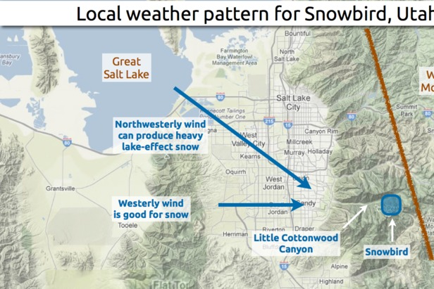 Learn how to predict snowfall totals for Snowbird in Little Cottonwood Canyon.  - © OpenSnow.com